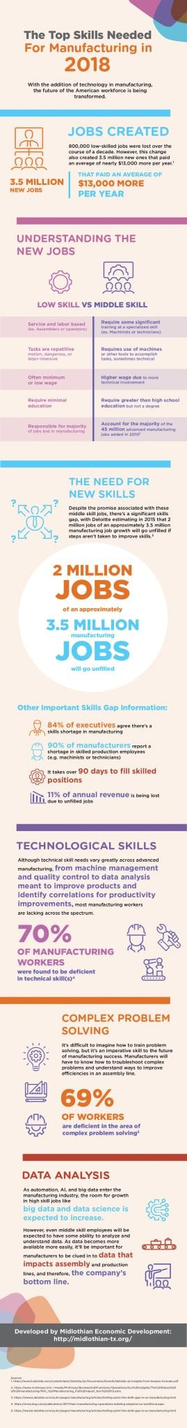 benefits of infographics and storytelling through stats